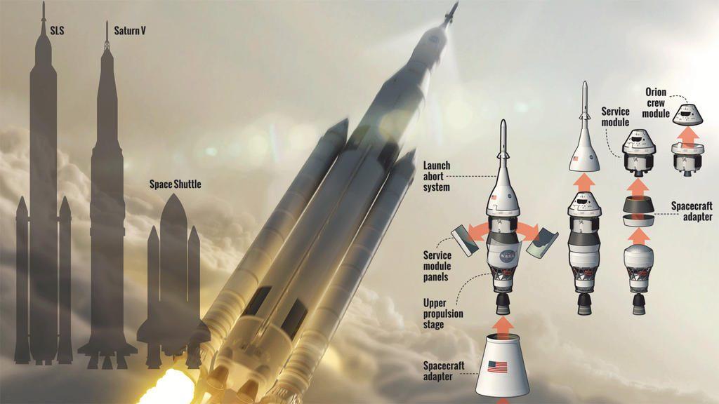 NASA ORION PROGRAM CREW EXPLORATION VEHICLE ORIGINAL AB Emblem SPACE PATCH