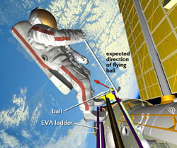 A demonstration of the golf shot during Expedition 14's first EVA. Image credit NASA