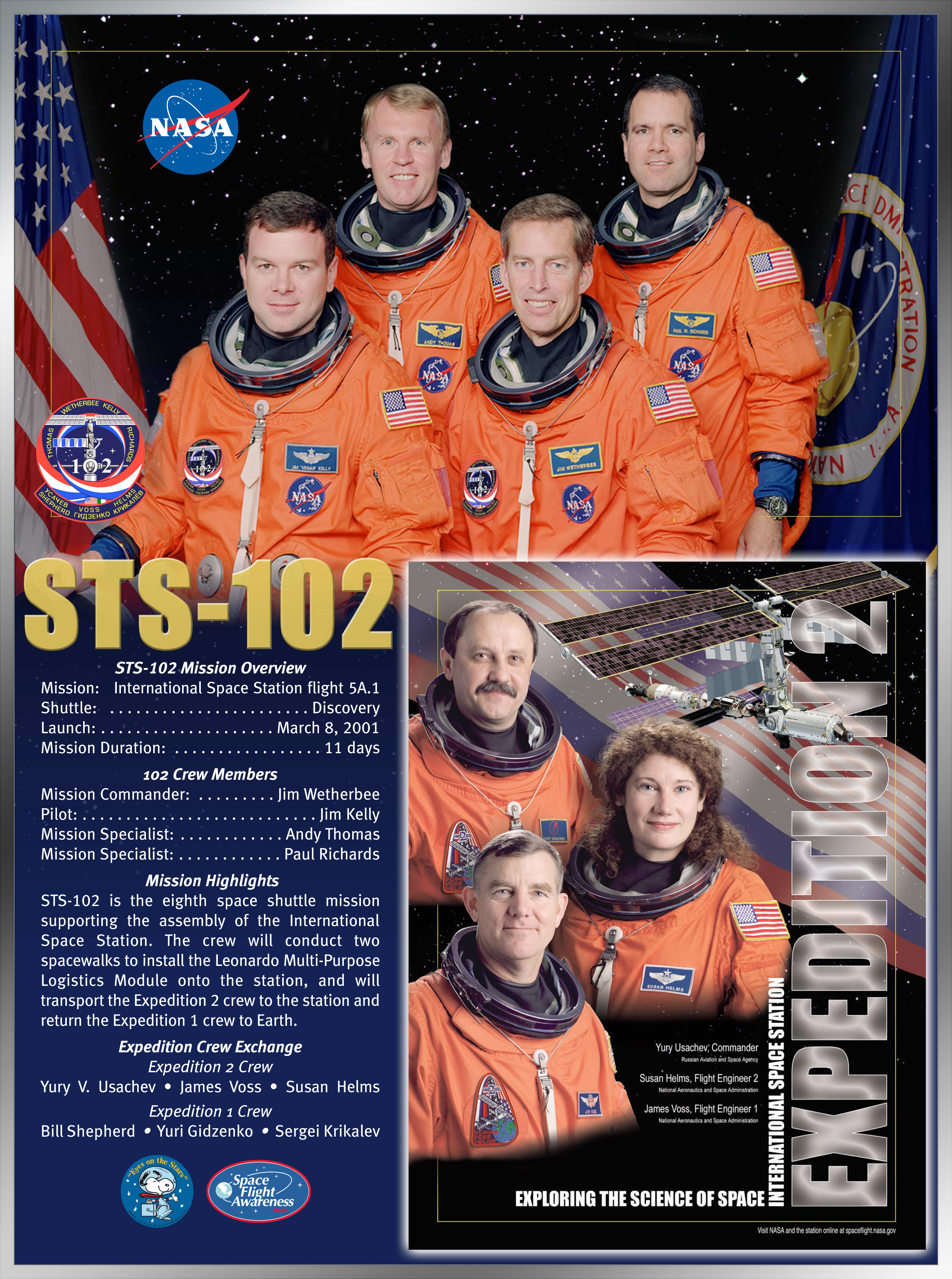 STS-102 Official Poster. Image credit Wikimedia