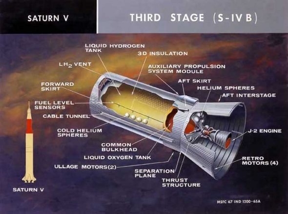 The unaltered third stage of a Saturn V. Image credit NASA